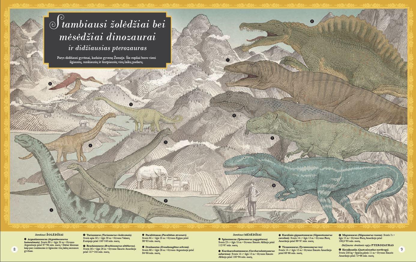"""Enciklopedija """"Didžiulis Kalnas, Bedugnis vandenynas"""". Didžiausi dinozaurai"""