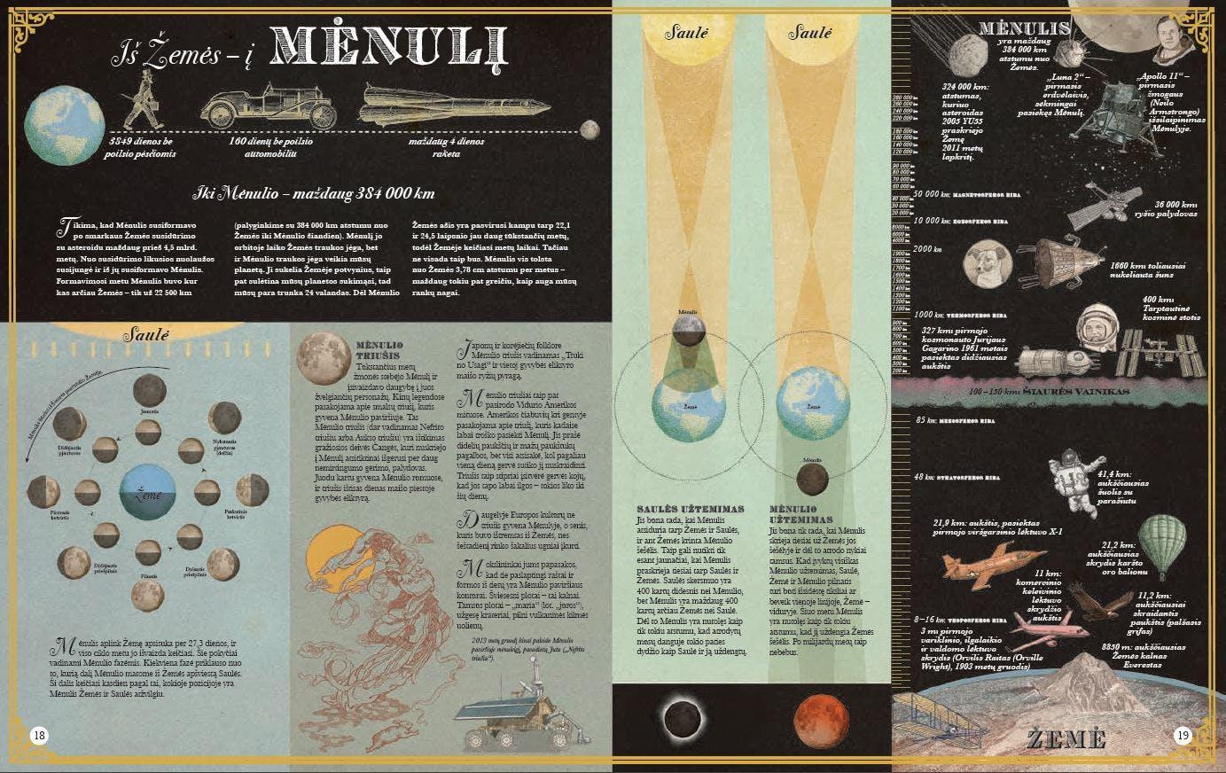 """Enciklopedija """"Didžiulis Kalnas, Bedugnis vandenynas"""". Iš Žemės į Mėnulį"""